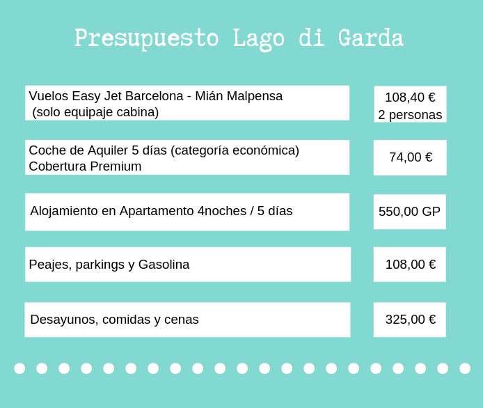 Visitar Lago di Garda